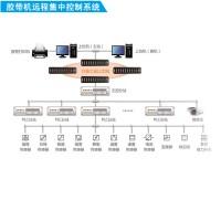 胶带机远程集中控制系统KJ165