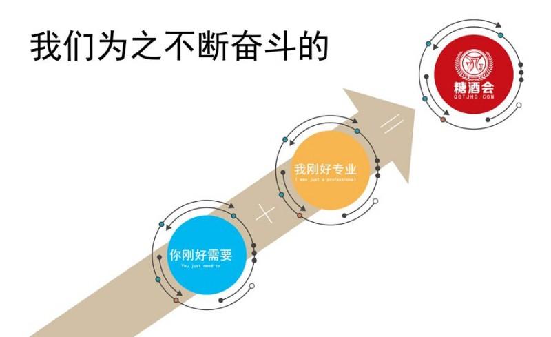 2020年武汉秋季糖酒会参展报名
