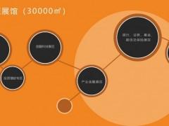 2021年深圳国际金融理财投资展
